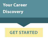 your career discovery